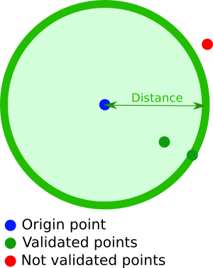Illustration of geoDistance